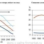 Парадокс, но в Китае демографические проблемы