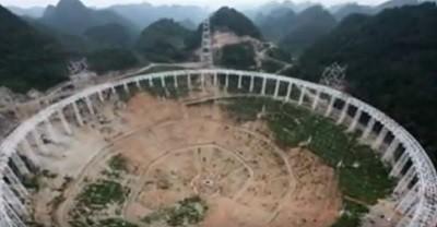 телескоп, Китай, наука