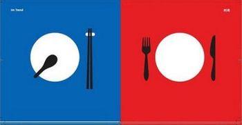 Китай, Европа, сравнение, отличия