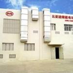 Самый большой аккумулятор в мире изготовили в Китае