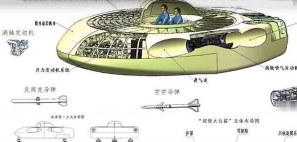 вертолёт, НЛО, китайская армия,